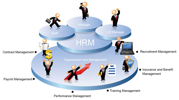 how to build an hr department How to start an hr department starting a hr department is a pretty straightforward process the first step is to develop your strategic vision about setting up a hr department from scratch needs careful planning and organising understanding the law and finding ways to comply is crucial it's.