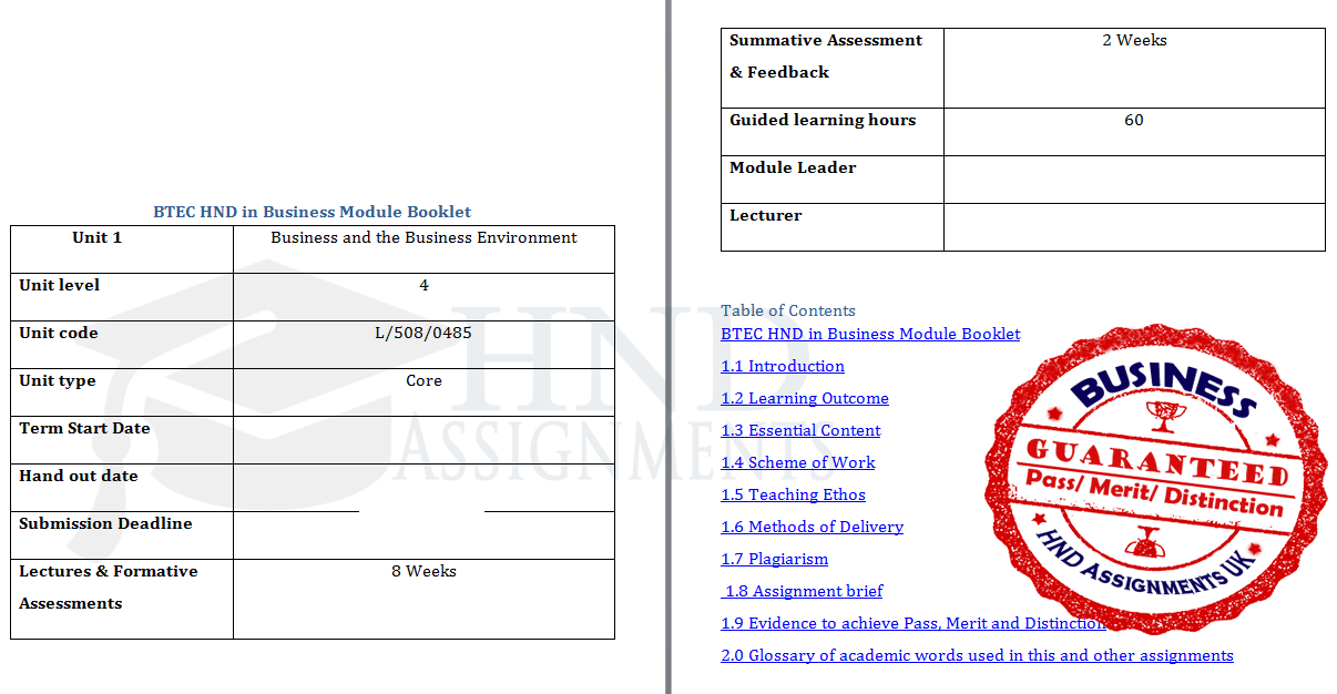 business environment hnd Definition of business environment: all of the factors, both internal and external, which influence the function of a business internal factors include.