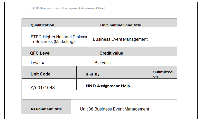 colai unit 2 assignment brief Externally verified worksheet to accompany learning aim b assignment brief btec hospitality unit 2 learning aim b worksheet (no rating) 0 customer reviews.
