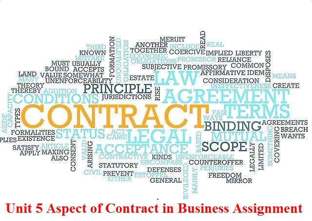 unit 21 aspects of contract and Unit rate contracts unit rate contracts are paid according to the agreement between you and your customer the rate can be based on labor hours or the actual costs of materials and supplies.