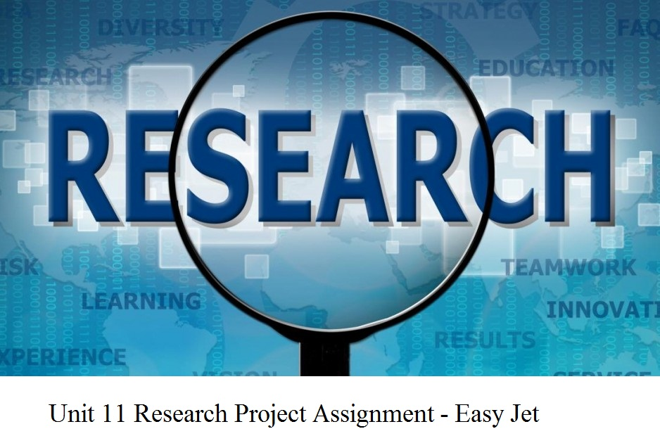 research project assignment Outline and produce the research project specifications by defining the research  question/hypothesis, describe the research aims and objectives rationale for.