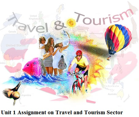 travel tourism unit 1 q1 Locus assignments: pearson btec hnc/d diploma travel and  tourism - unit 6 : contemporary issues in travel and tourism may 4, 2016.