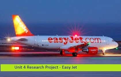 formulate and record possible research project outline specifications How to write a research proposal problems encountered by students as they research/write from an outside organization for a research project.