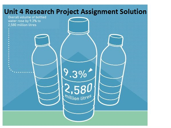 unit 5 assignment research project Unit 8 research project 1 submitted for this assignment is my key references 14 produce a research project specification 15 provide an appropriate.