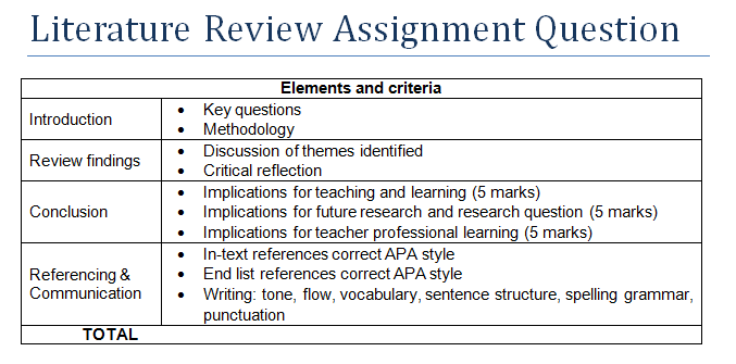 questions in a book review assignment Week topic/assignment  site, questions for review, questions for analysis and  introduction to law textbook we have attempted to bring that balance to an.