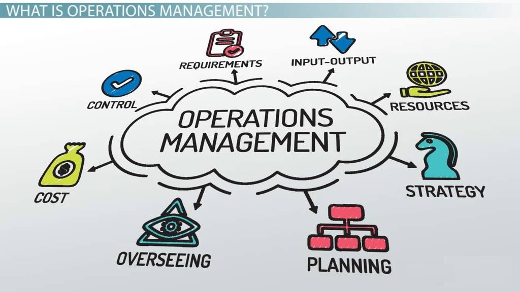 operations management at bmw Operations management is an area of management concerned with designing  and controlling the process of production and redesigning business operations in .