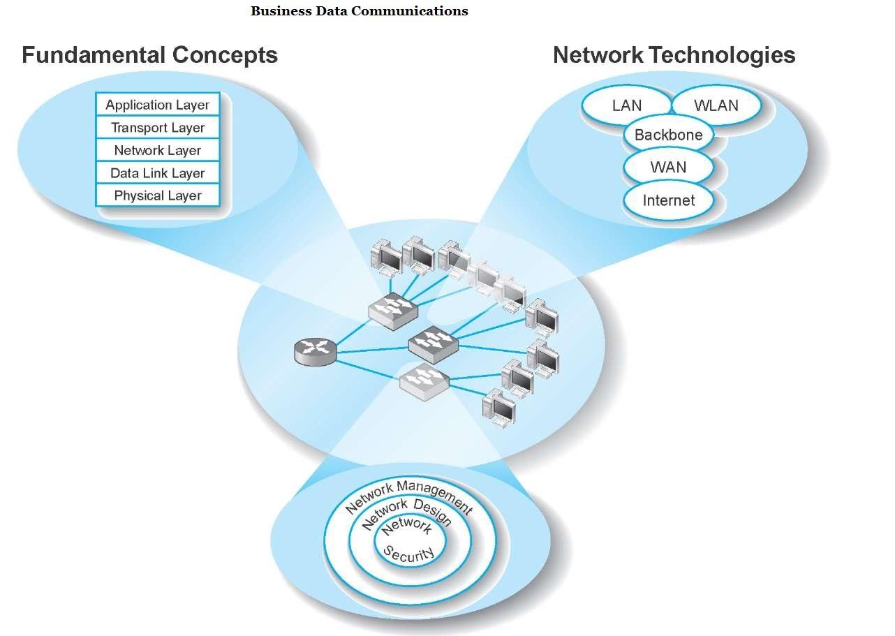 nzdb 560 business communication 1page 1 of 10 business communication module: w10004 2013  list: 1    2.