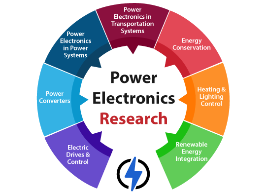 Power electronics phd thesis