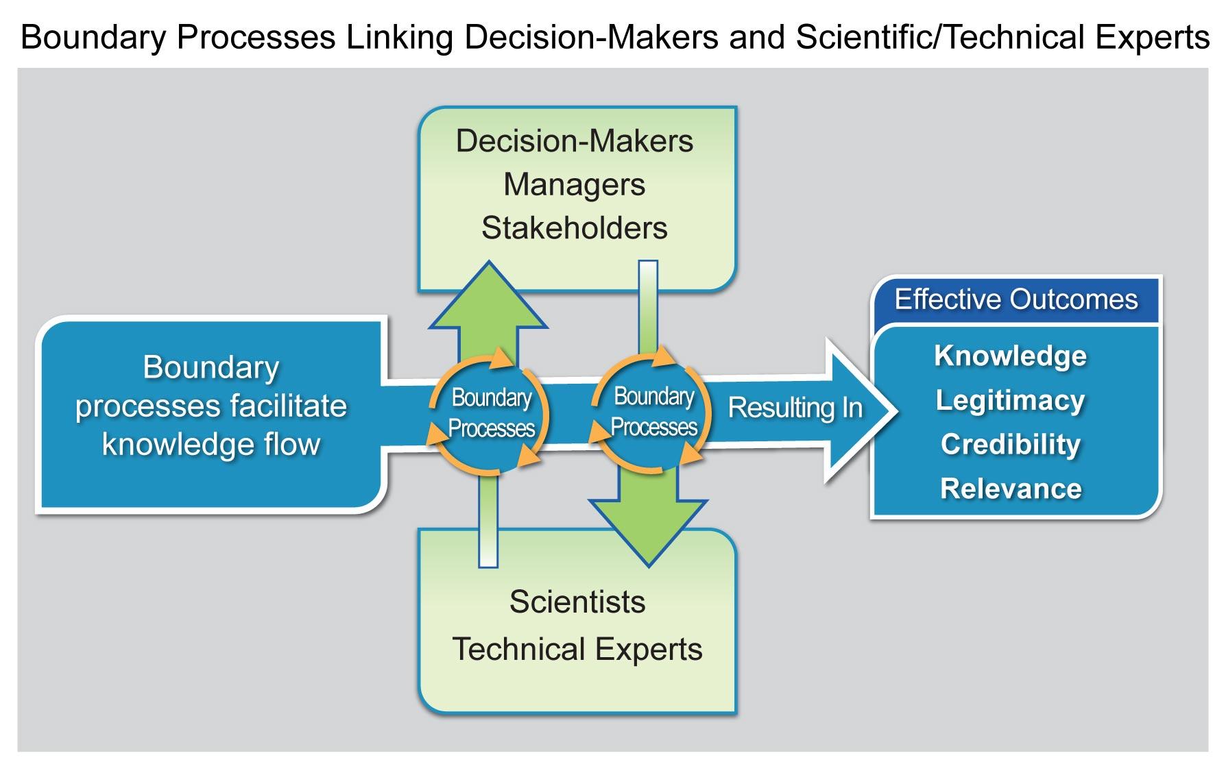 Dissertation using thematic analysis