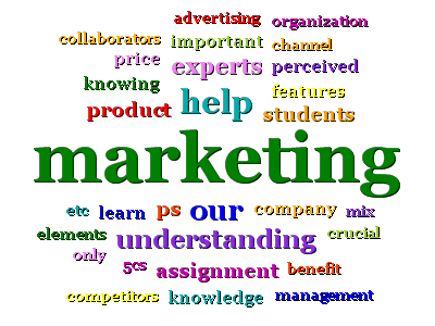 Marketing proofreading service