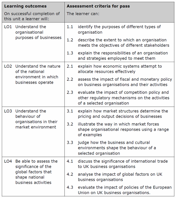 internal and external stakeholders objectives