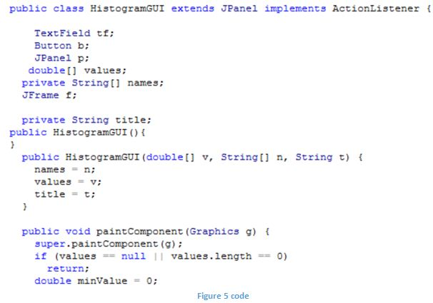 Top 10 Java Coding Questions for Test Automation Developers
