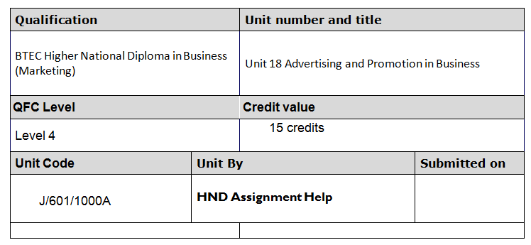 Unit 18 Advertising and Promotion in business - HND Help