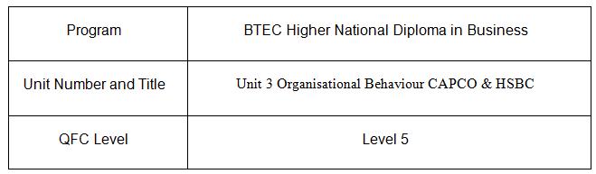 Unit 3 Organisational Behaviour Assignment CAPCO & HSBC – Locus Help