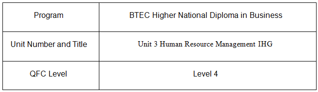 Unit 2 leaderhip and motivation assignment