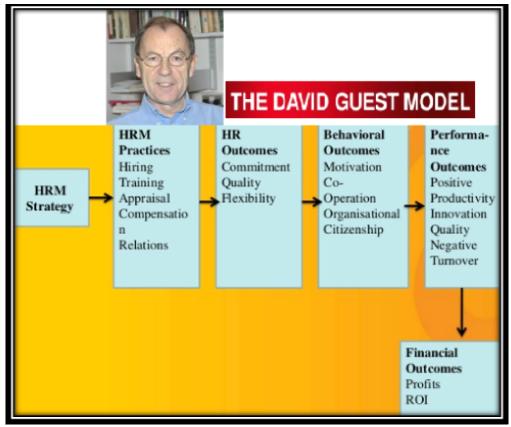 David M. Shoup