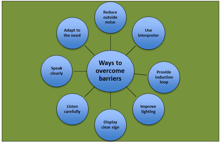 develop an induction programme in agreement with others