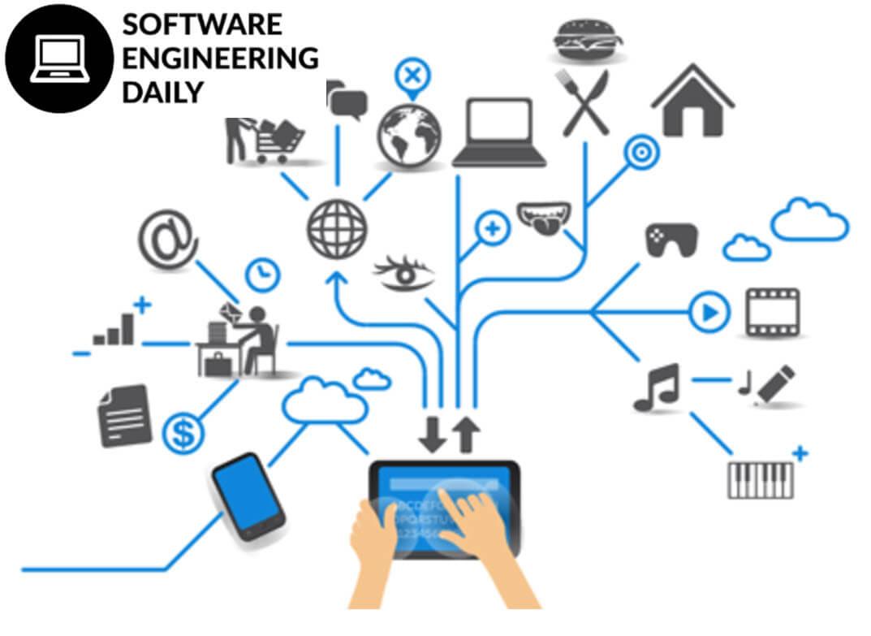 Software Engineering, Online Assignment Help, Engineering Assignment Help, Assignment Help in Australia