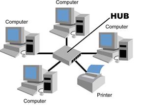 Computer Network Information Assignment Help,Assignment Help Australia
