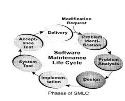 Computer system Assignment Help, Assignment help, Online Assignment help, Assignment Writing services