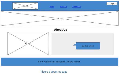 website design and architecture
