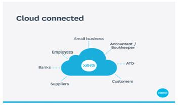 Cloud-based Xero