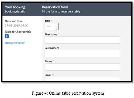 Online table reservation system