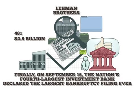 Collapse of Lehman Brothers