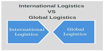 International Logistics and Global Logistics