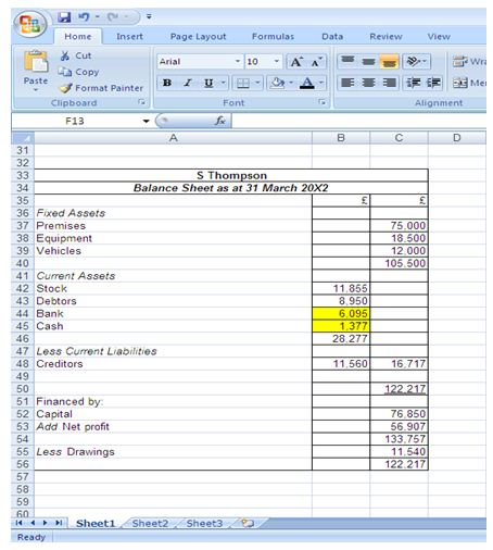 trial balance Financial reports