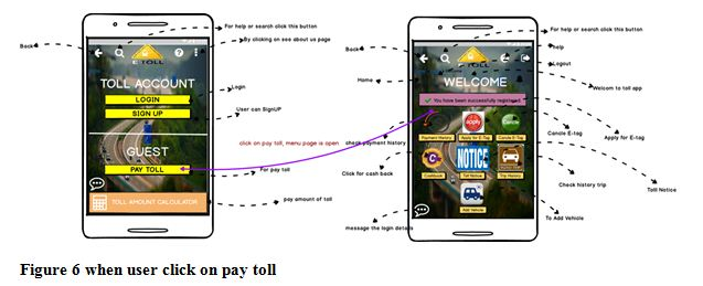 when user click on pay toll, ITC 504