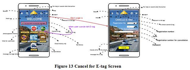Cancel for E-tag Screen