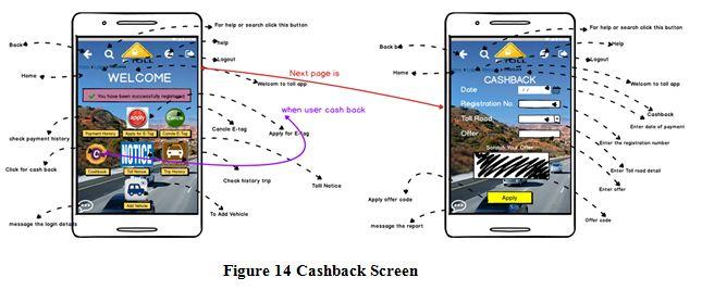 Cashback Screen