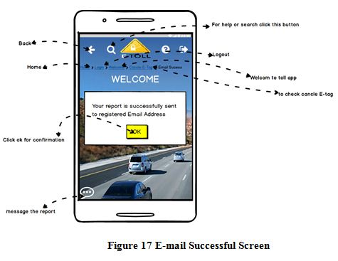 E-mail Successful Screen