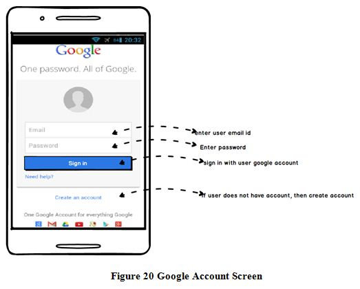 Google Account Screen