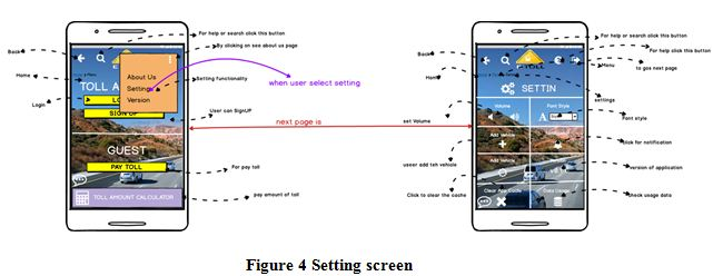 Setting screen