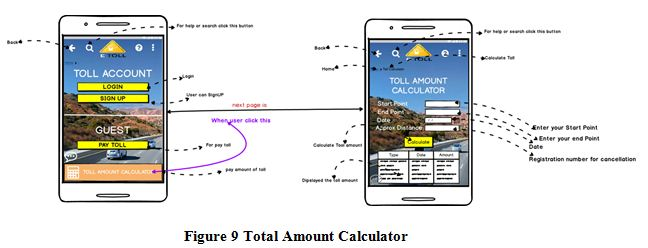 Total Amount Calculator