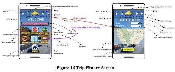 Trip History Screen