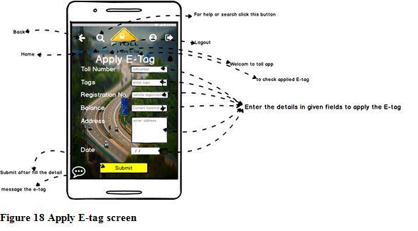 Apply E-tag screen, ITC 504 Interface Usability