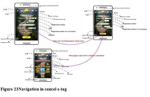 Navigation in cancel e-tag