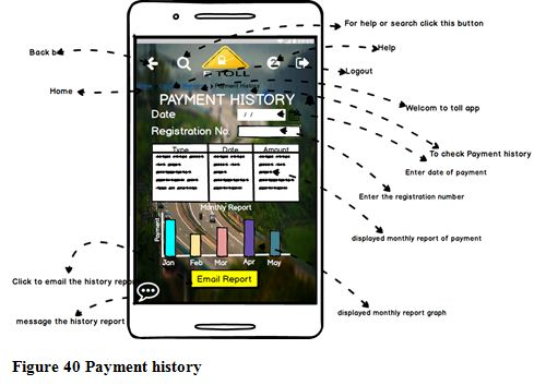 Payment history, ITC 504 Interface usability
