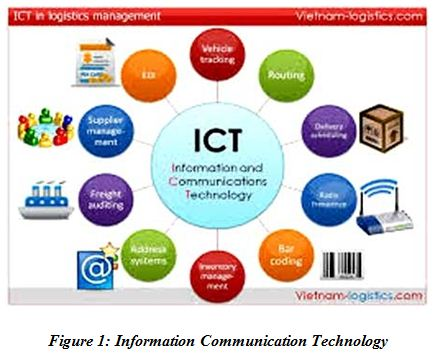 Information Communication Technology, ITC 506