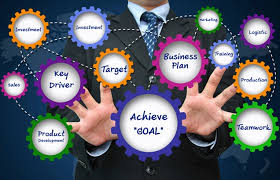 Operations management in Business Assignment Help
