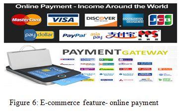 E-commerce feature- online payment
