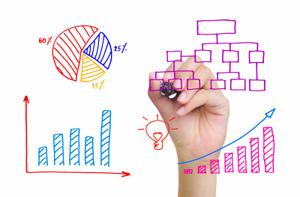 HI5019 Strategic Information System Assignment
