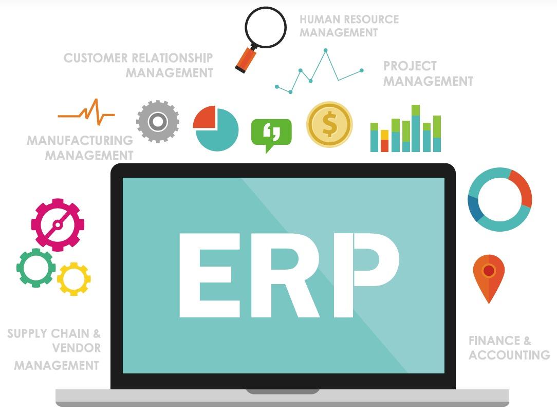 Enterprise Resource Planning System Assignment Help