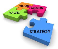 BSBMGT616 Develop and Implement Strategic Plans Assignment