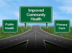 MPH5304 Leading and Managing in Public Health and Health Care