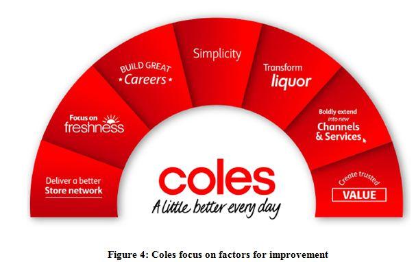 Coles focus on factors for improvement