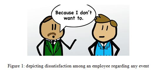depicting dissatisfaction among an employee regarding any event